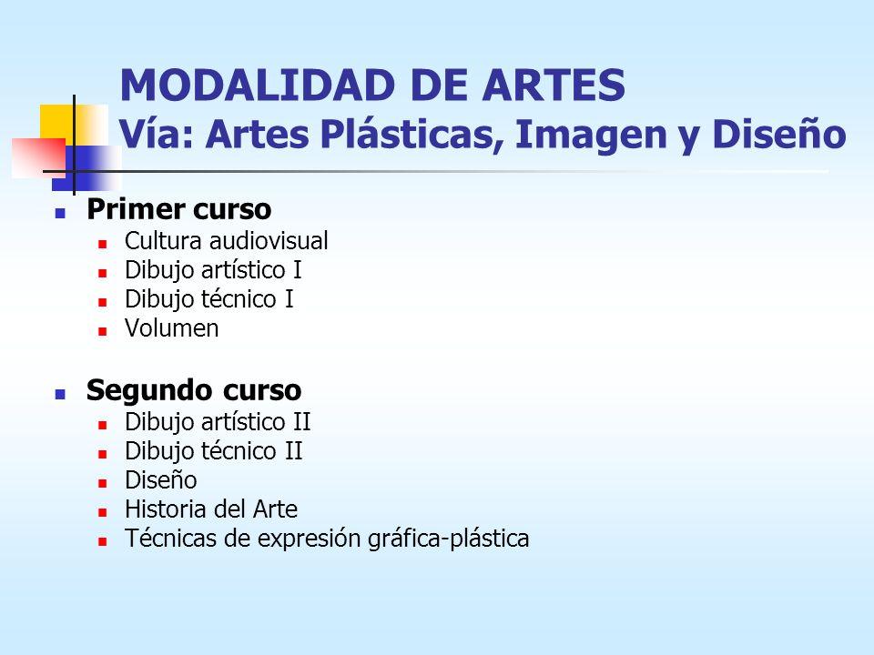 MODALIDAD DE ARTES Vía: Artes Plásticas, Imagen y Diseño