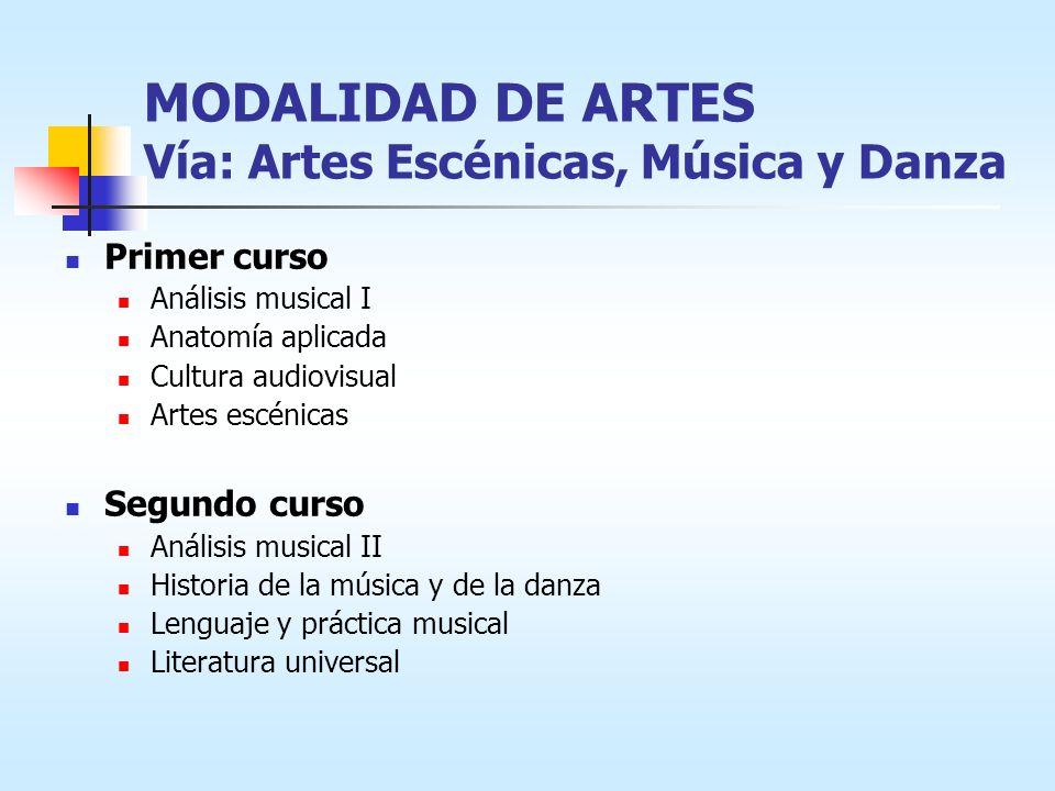 MODALIDAD DE ARTES Vía: Artes Escénicas, Música y Danza