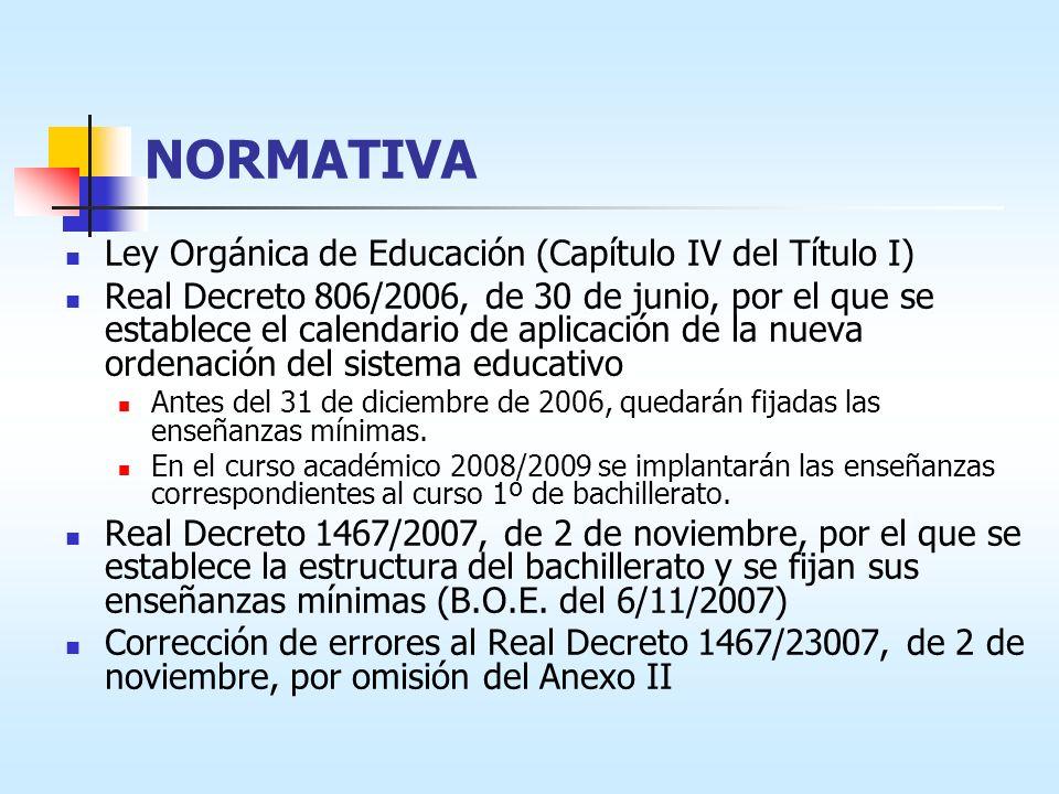 NORMATIVA Ley Orgánica de Educación (Capítulo IV del Título I)