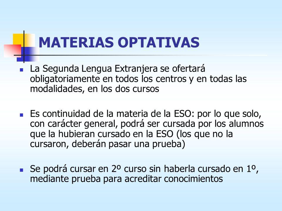 MATERIAS OPTATIVAS La Segunda Lengua Extranjera se ofertará obligatoriamente en todos los centros y en todas las modalidades, en los dos cursos.
