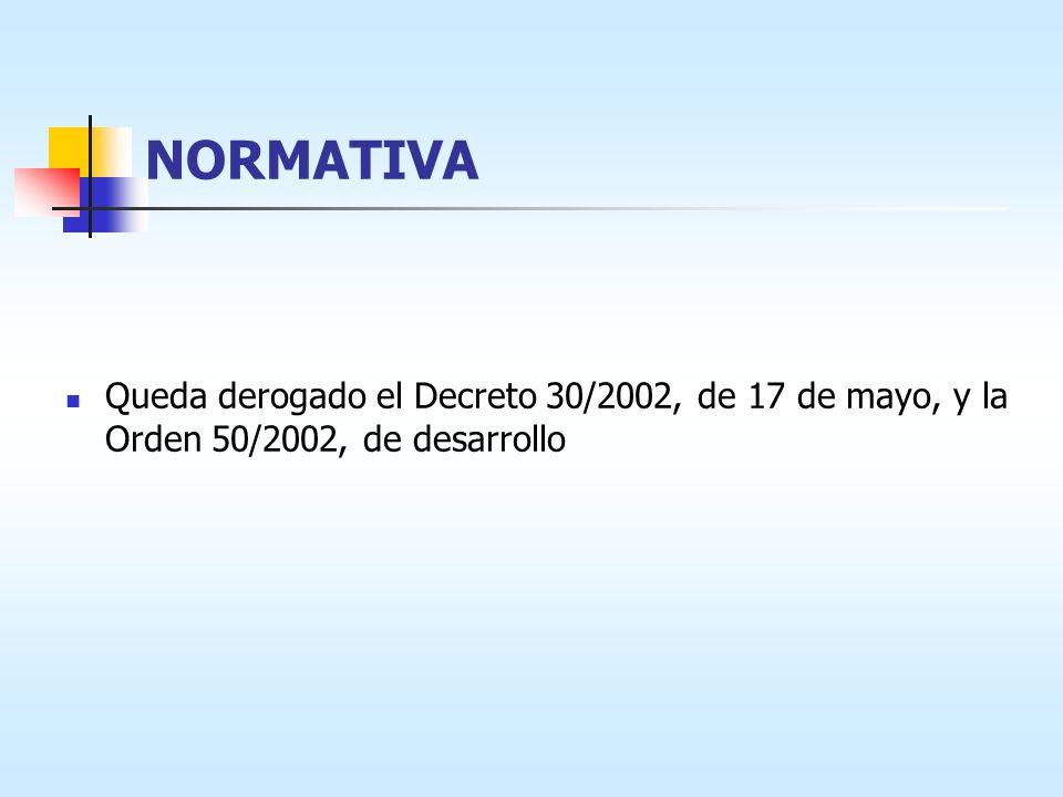 NORMATIVA Queda derogado el Decreto 30/2002, de 17 de mayo, y la Orden 50/2002, de desarrollo