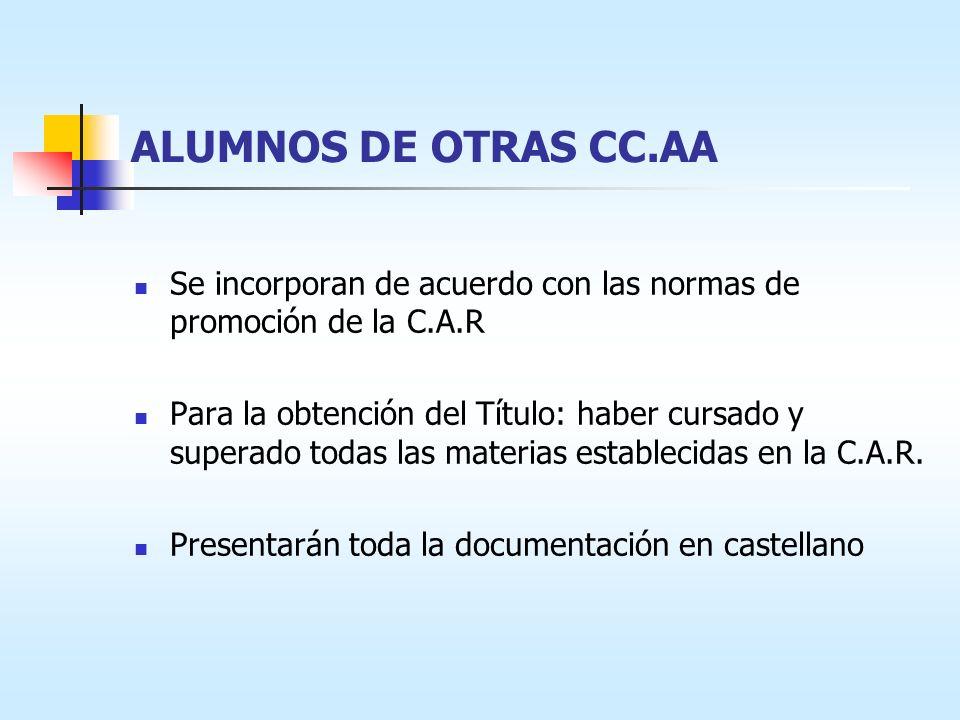ALUMNOS DE OTRAS CC.AA Se incorporan de acuerdo con las normas de promoción de la C.A.R.