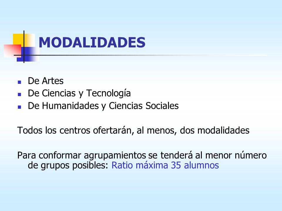 MODALIDADES De Artes De Ciencias y Tecnología