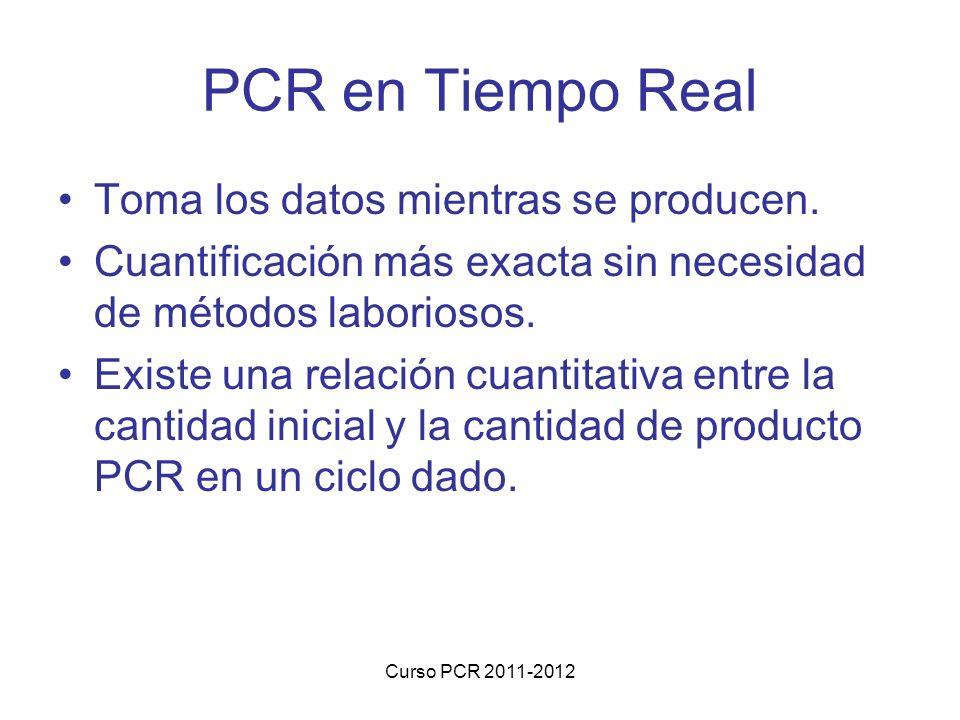 PCR en Tiempo Real Toma los datos mientras se producen.