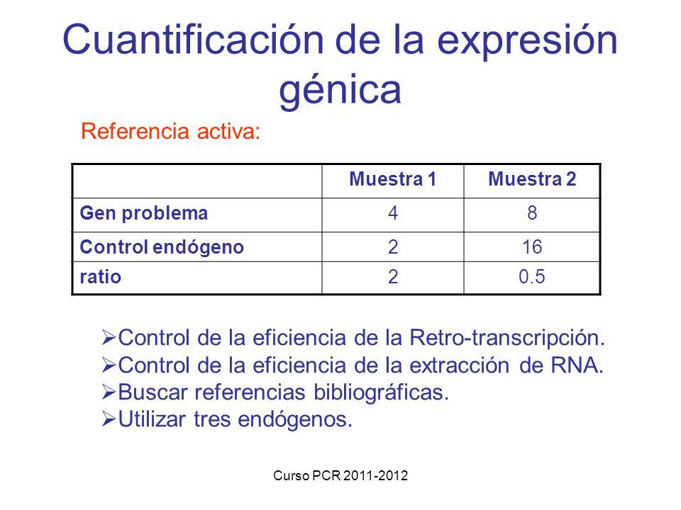 Cuantificación de la expresión génica