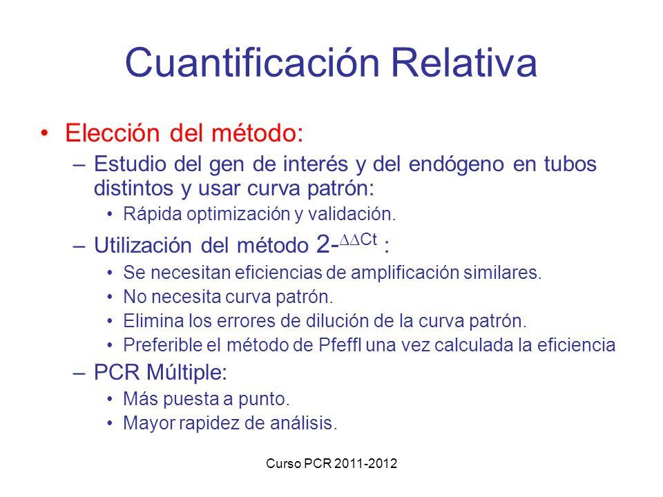 Cuantificación Relativa