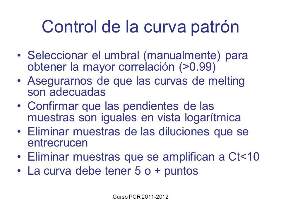 Control de la curva patrón