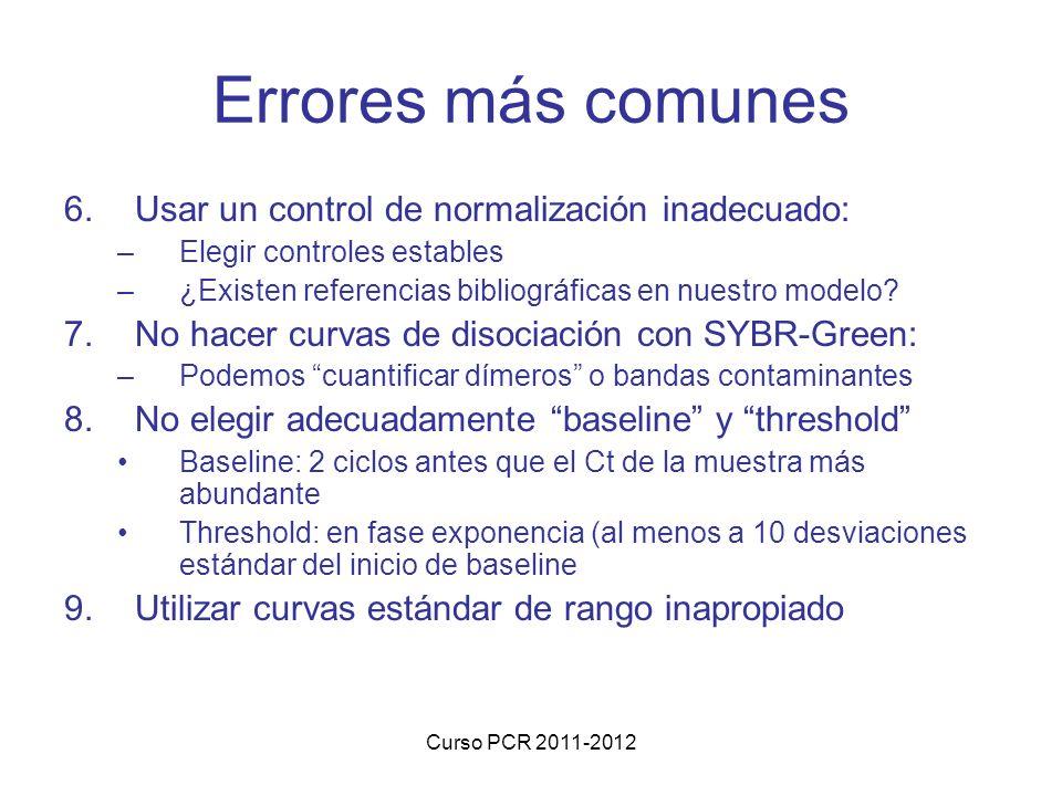 Errores más comunes Usar un control de normalización inadecuado: