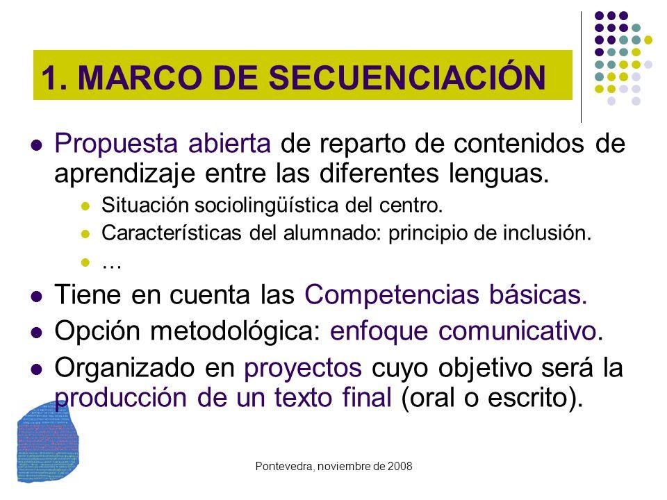 1. MARCO DE SECUENCIACIÓN