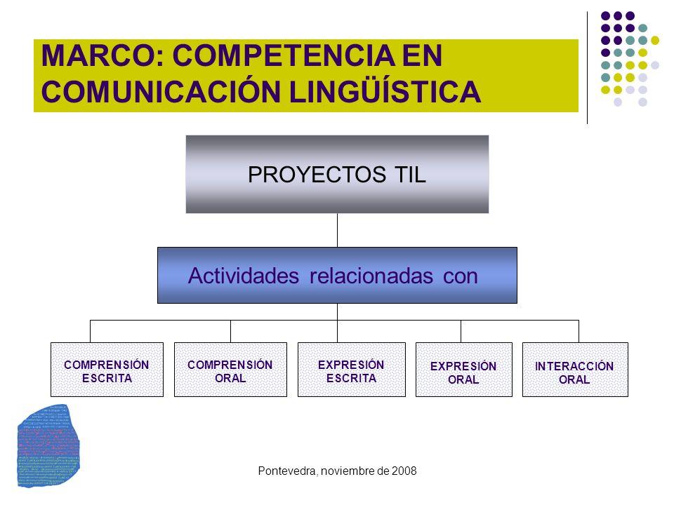 MARCO: COMPETENCIA EN COMUNICACIÓN LINGÜÍSTICA