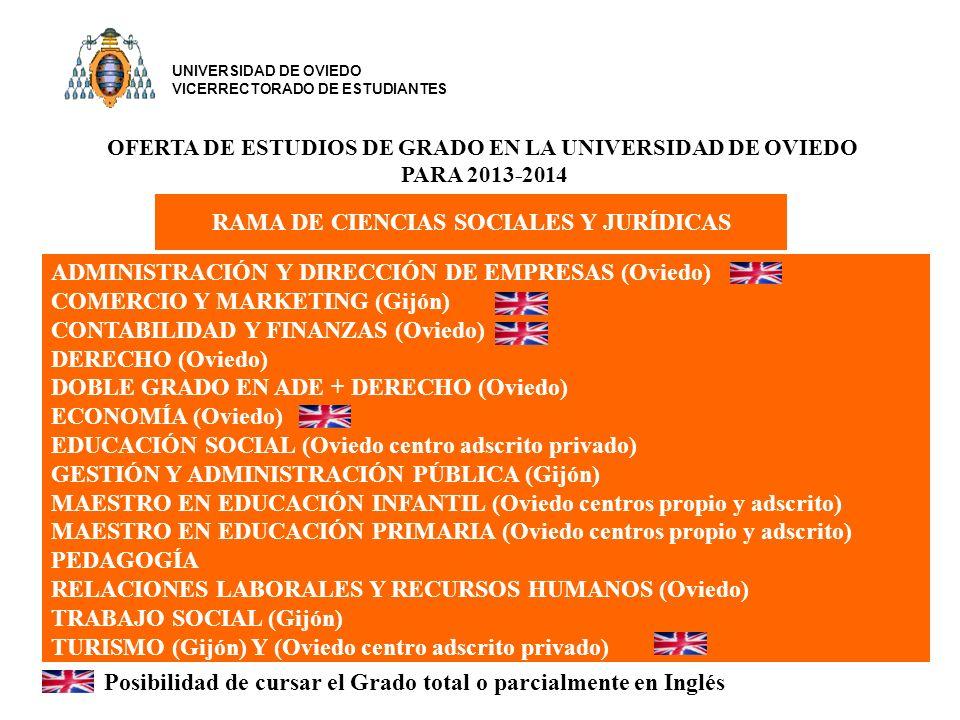 RAMA DE CIENCIAS SOCIALES Y JURÍDICAS
