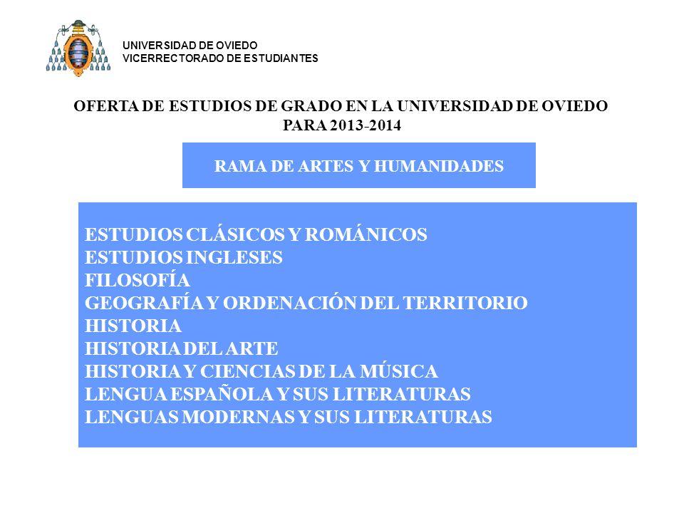 ESTUDIOS CLÁSICOS Y ROMÁNICOS ESTUDIOS INGLESES FILOSOFÍA