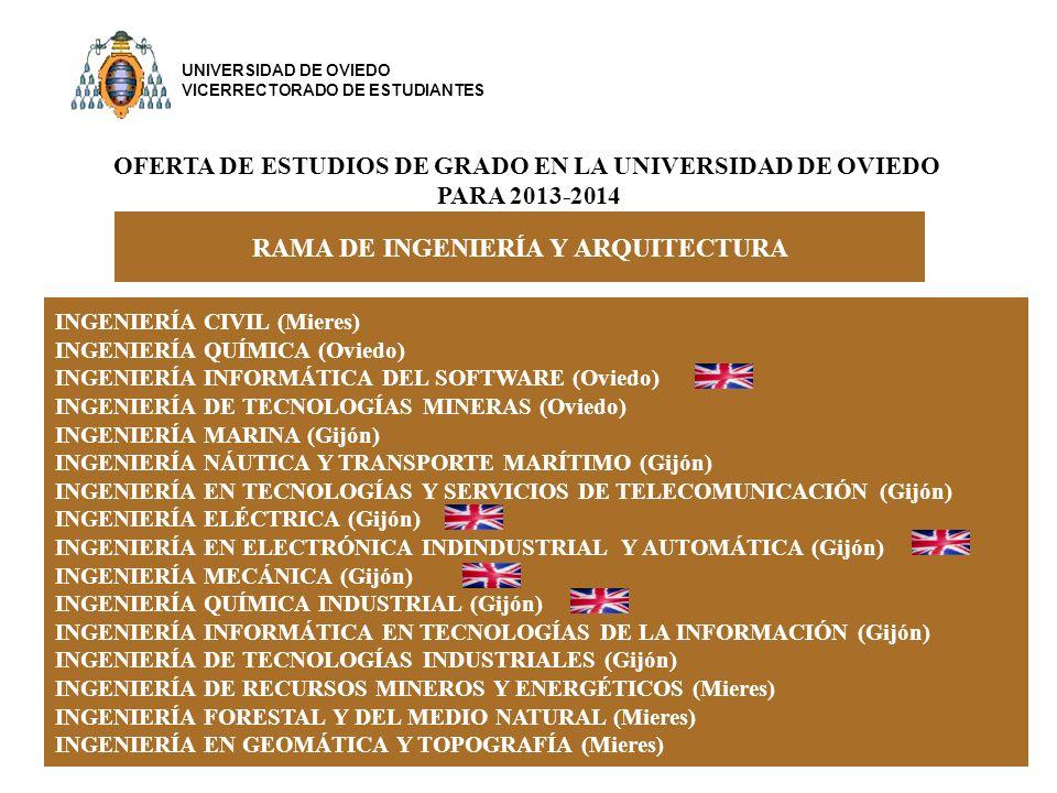 RAMA DE INGENIERÍA Y ARQUITECTURA