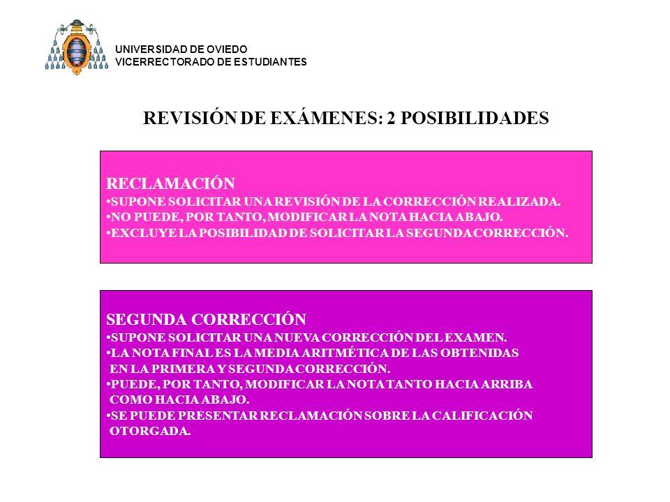 REVISIÓN DE EXÁMENES: 2 POSIBILIDADES