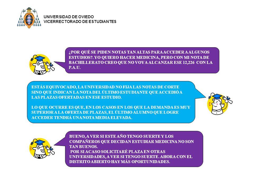 UNIVERSIDAD DE OVIEDO VICERRECTORADO DE ESTUDIANTES.