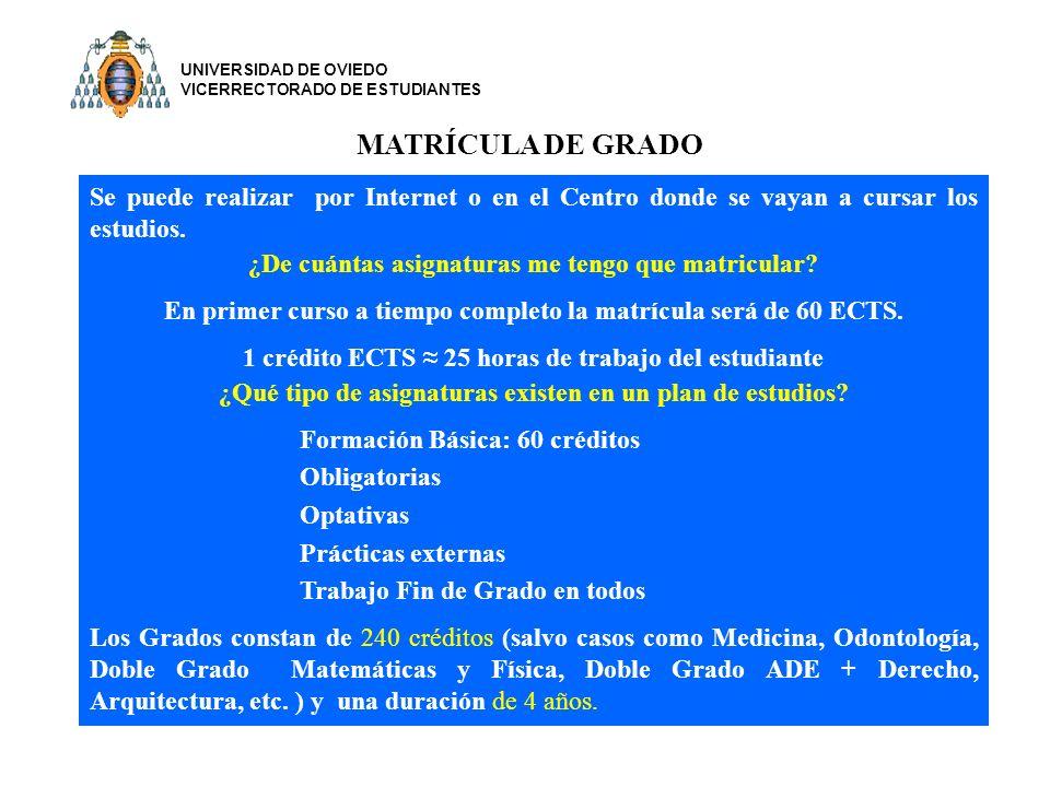 UNIVERSIDAD DE OVIEDO VICERRECTORADO DE ESTUDIANTES. MATRÍCULA DE GRADO.