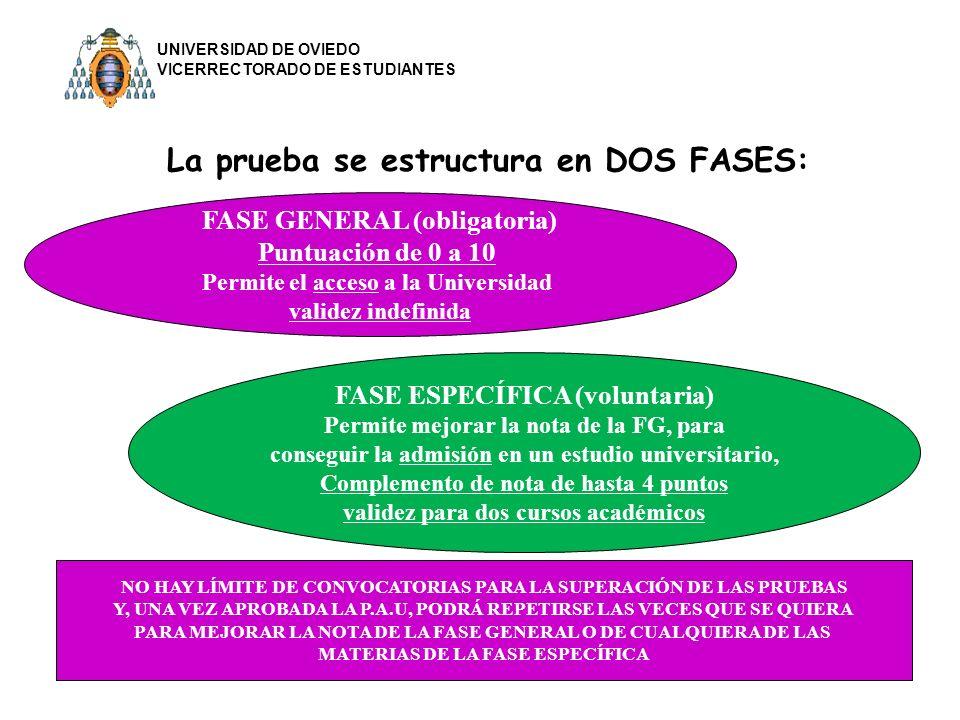 La prueba se estructura en DOS FASES: