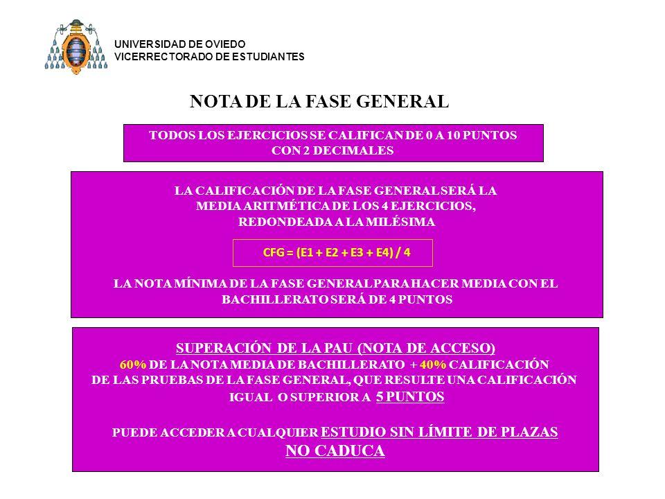 NOTA DE LA FASE GENERAL NO CADUCA