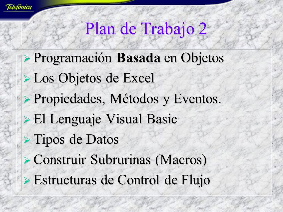 Plan de Trabajo 2 Programación Basada en Objetos Los Objetos de Excel