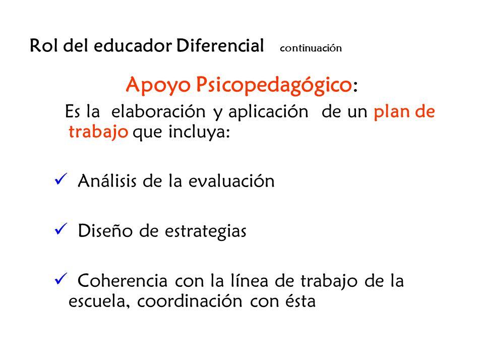 Rol del educador Diferencial continuación