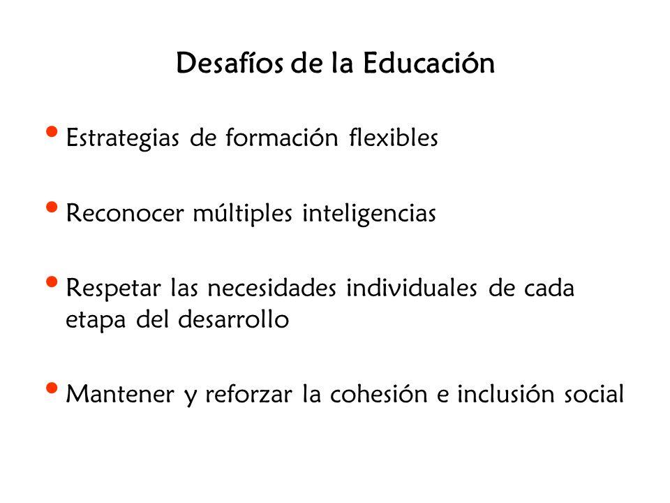 Desafíos de la Educación