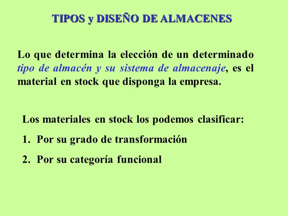 Lo que determina la elección de un determinado tipo de almacén y su sistema de almacenaje, es el material en stock que disponga la empresa.