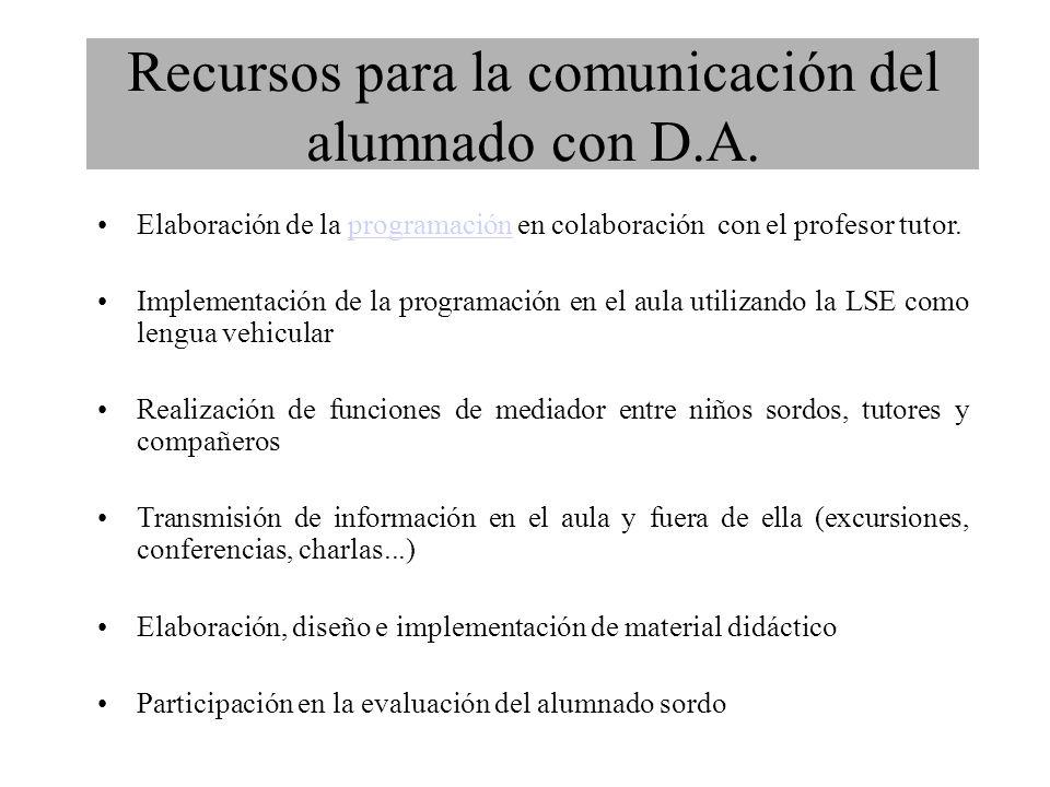Recursos para la comunicación del alumnado con D.A.