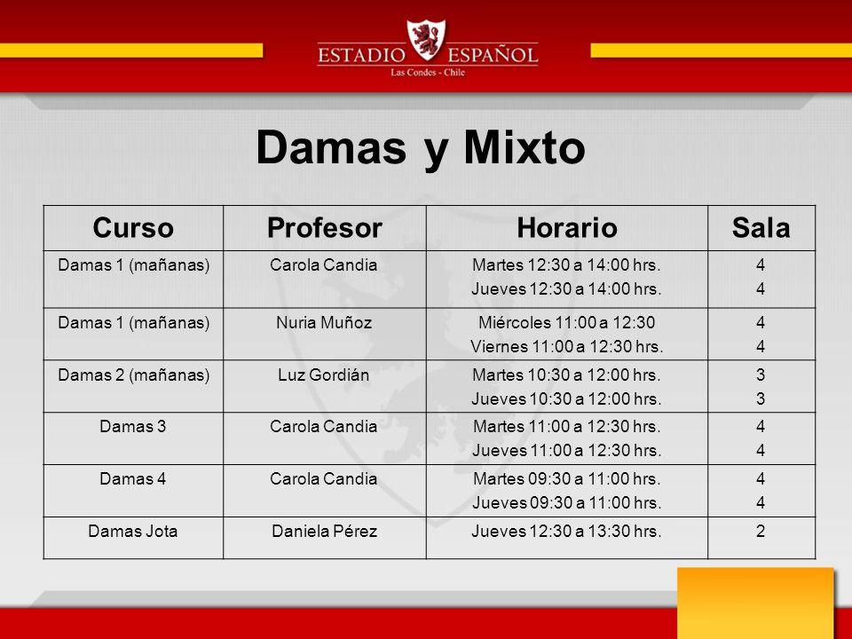 Damas y Mixto Curso Profesor Horario Sala Damas 1 (mañanas)