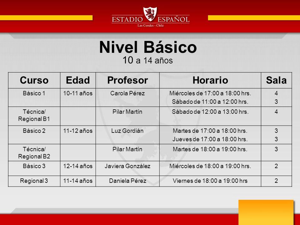 Nivel Básico 10 a 14 años Curso Edad Profesor Horario Sala Básico 1