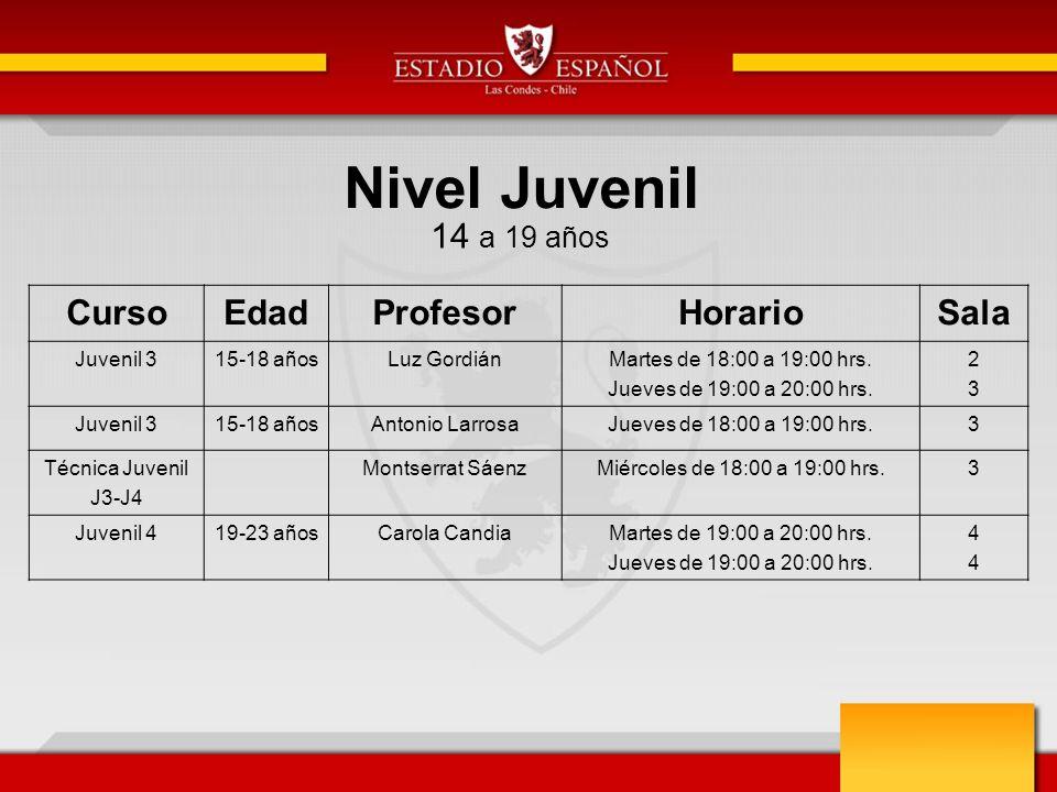 Nivel Juvenil 14 a 19 años Curso Edad Profesor Horario Sala Juvenil 3