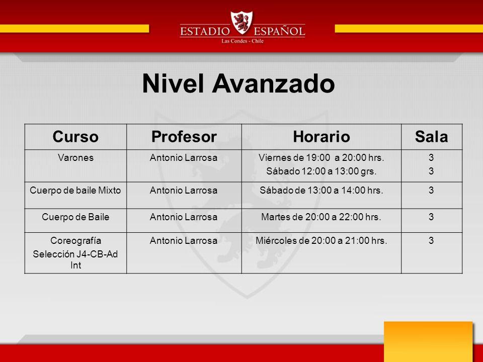 Nivel Avanzado Curso Profesor Horario Sala Varones Antonio Larrosa