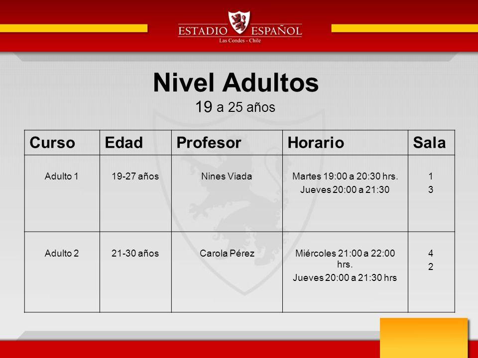 Nivel Adultos 19 a 25 años Curso Edad Profesor Horario Sala Adulto 1