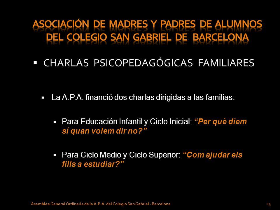 CHARLAS PSICOPEDAGÓGICAS FAMILIARES