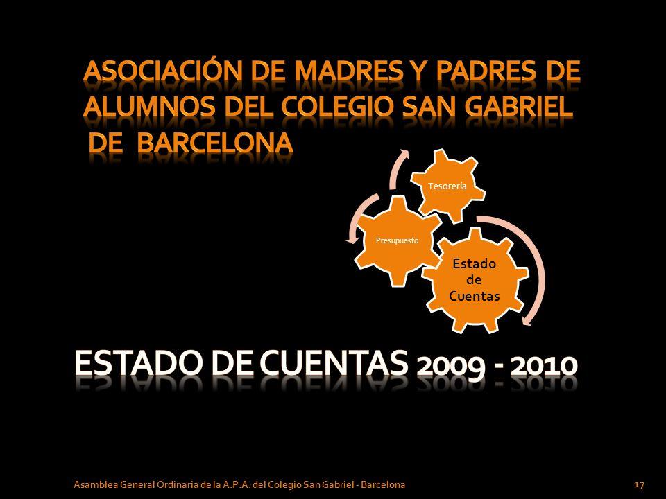 Estado de cuentas 2009 - 2010 ASOCIACIÓN DE MADRES Y PADRES de