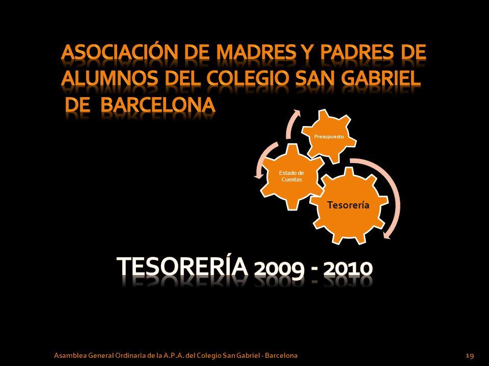 tesorería 2009 - 2010 ASOCIACIÓN DE MADRES Y PADRES de