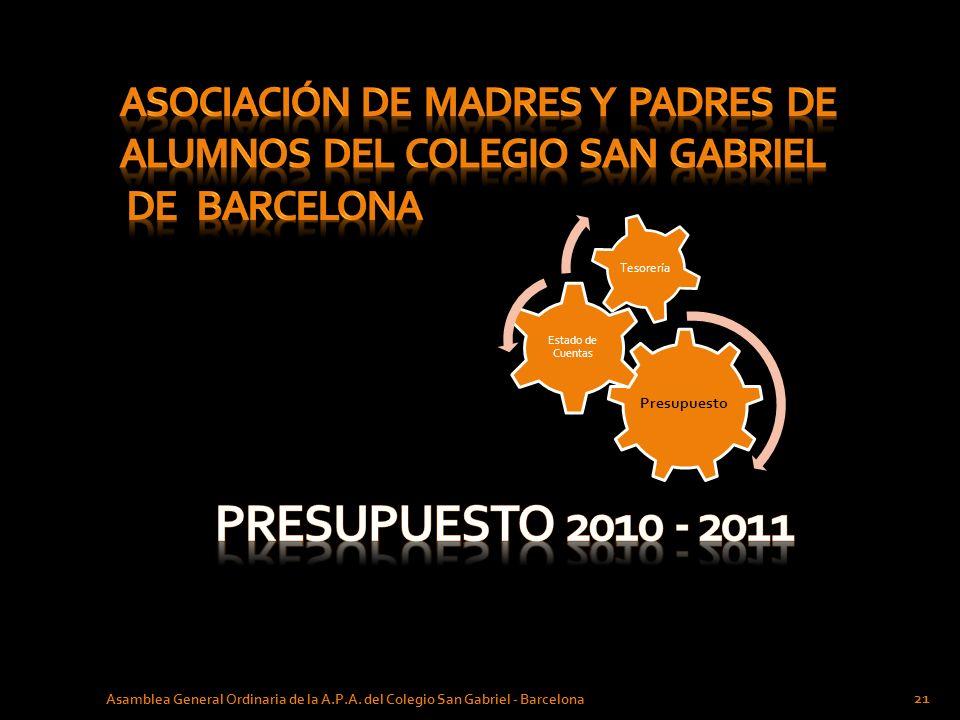 Presupuesto 2010 - 2011 ASOCIACIÓN DE MADRES Y PADRES de
