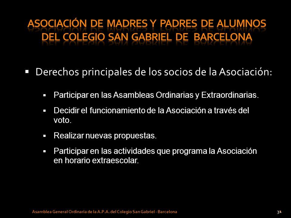 Derechos principales de los socios de la Asociación: