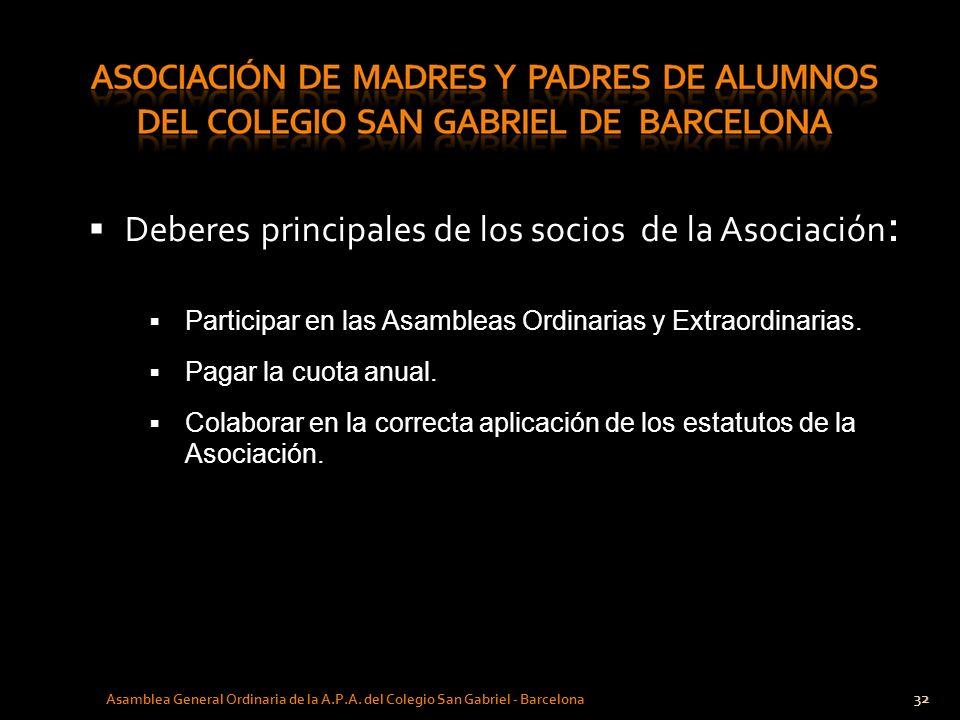 Deberes principales de los socios de la Asociación: