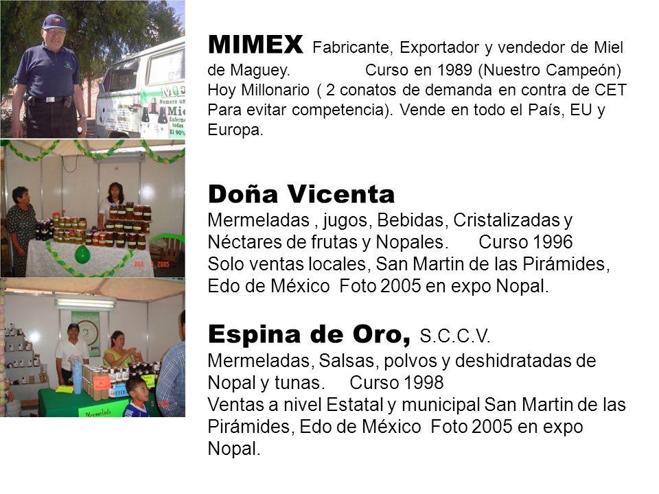 MIMEX Fabricante, Exportador y vendedor de Miel de Maguey