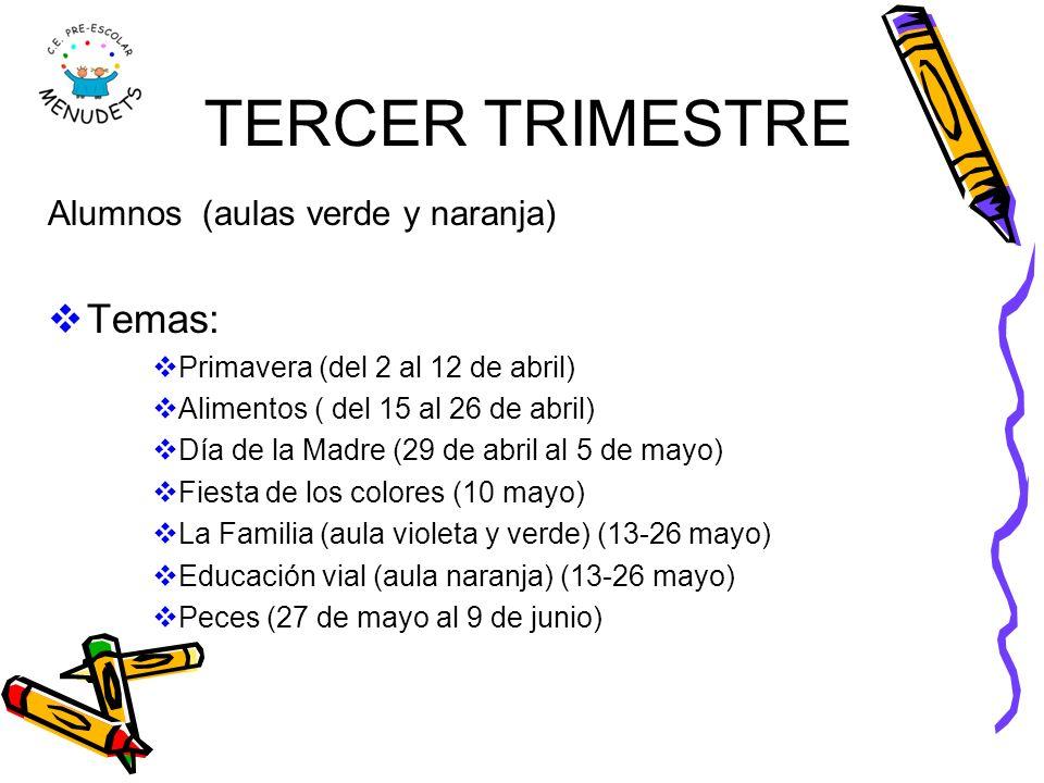 TERCER TRIMESTRE Temas: Alumnos (aulas verde y naranja)