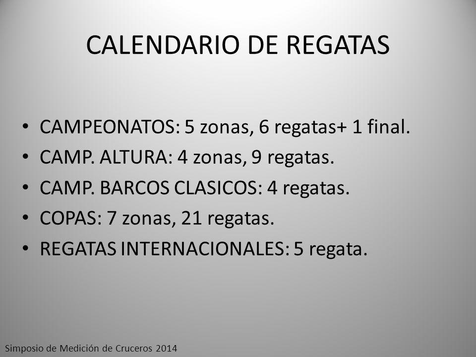 CALENDARIO DE REGATAS CAMPEONATOS: 5 zonas, 6 regatas+ 1 final.