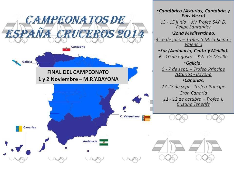 CALENDARIO DE REGATAS COPAS – CAMPEONATOS - INTERNACIONALES