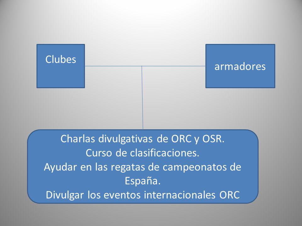 Charlas divulgativas de ORC y OSR. Curso de clasificaciones.