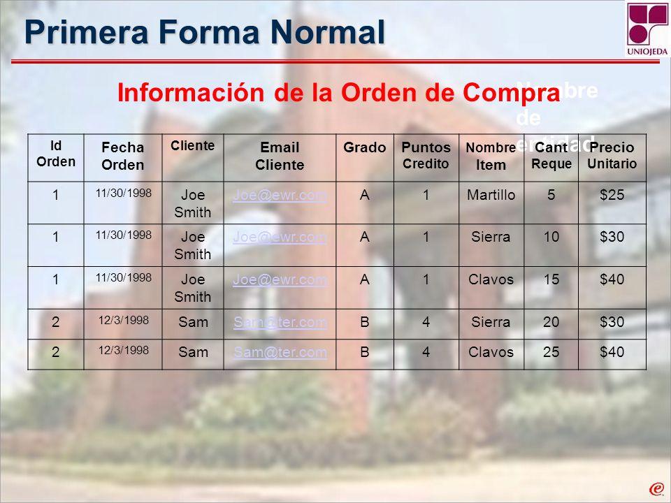 Información de la Orden de Compra