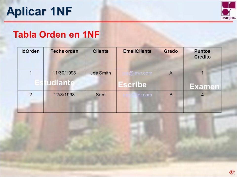 Aplicar 1NF Tabla Orden en 1NF Estudiante Escribe Examen IdOrden