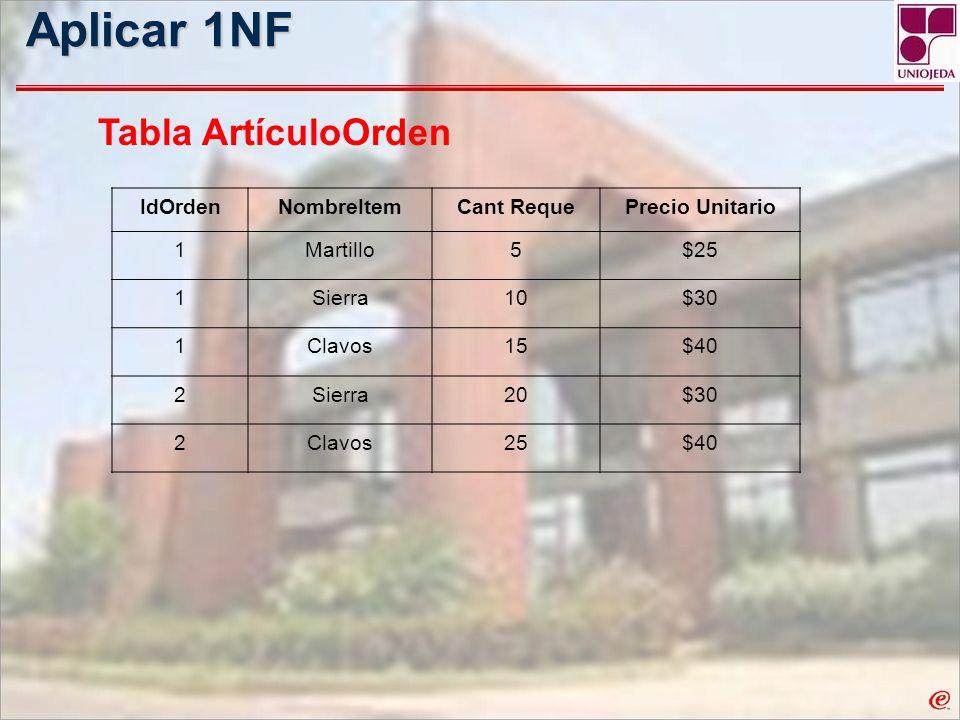 Aplicar 1NF Tabla ArtículoOrden IdOrden NombreItem Cant Reque