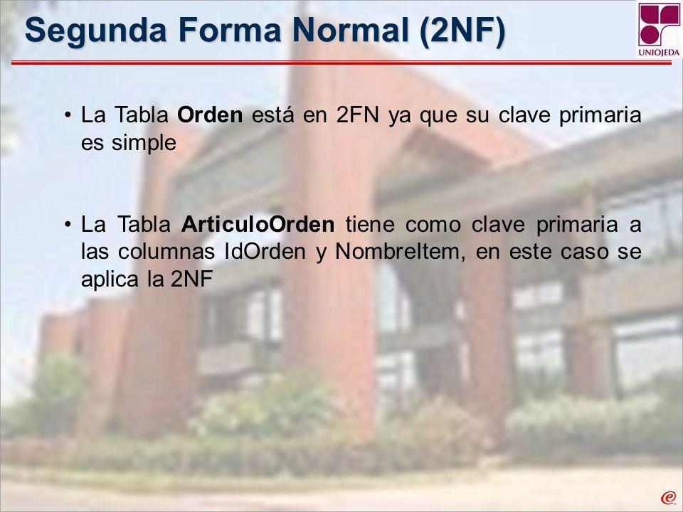Segunda Forma Normal (2NF)