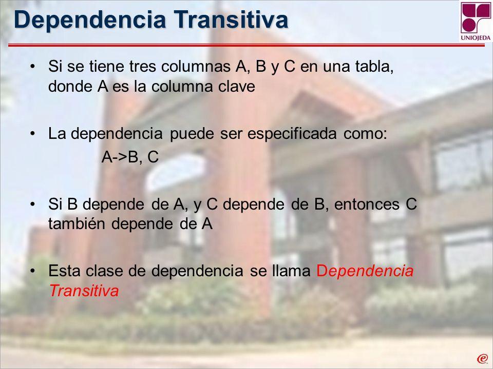 Dependencia Transitiva