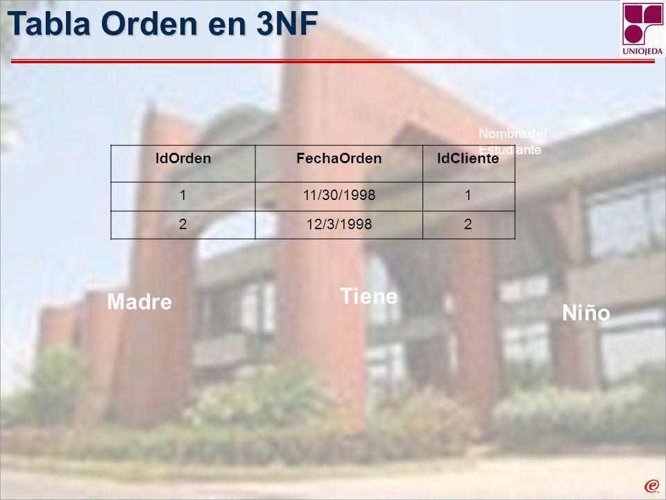 Tabla Orden en 3NF Tiene Madre Niño IdOrden FechaOrden IdCliente 1