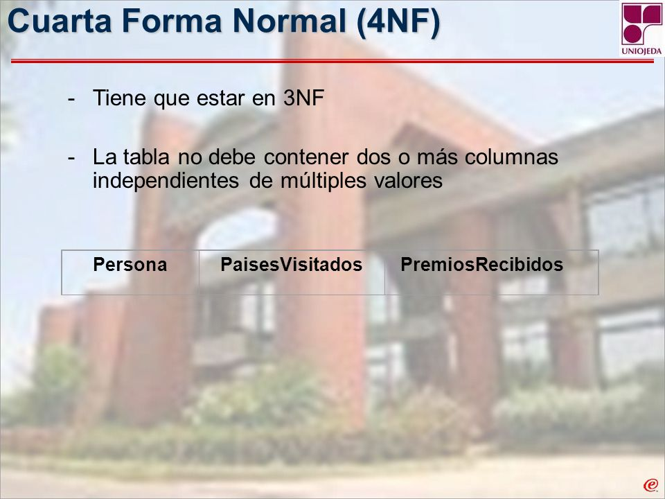 Cuarta Forma Normal (4NF)